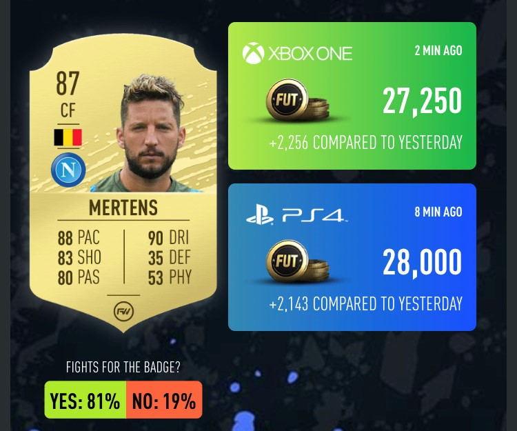 Mertens FIFA 20 Player Sniping