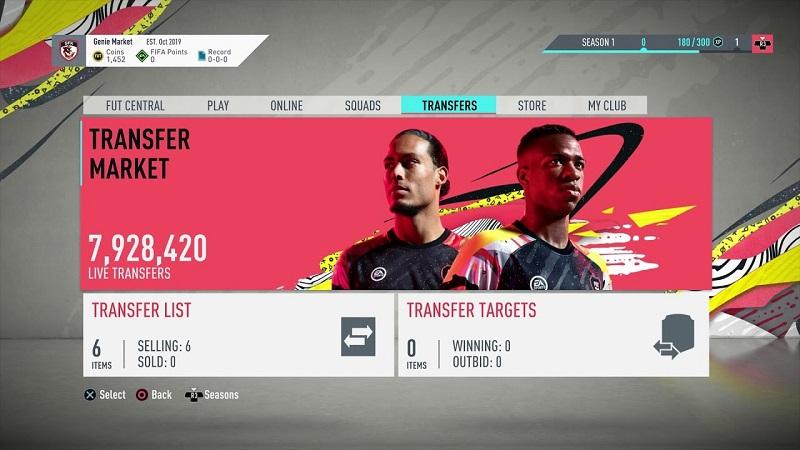 Transfer Market FIFA 20