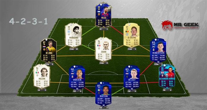 MEJORES FORMACIONES PARA FIFA 20